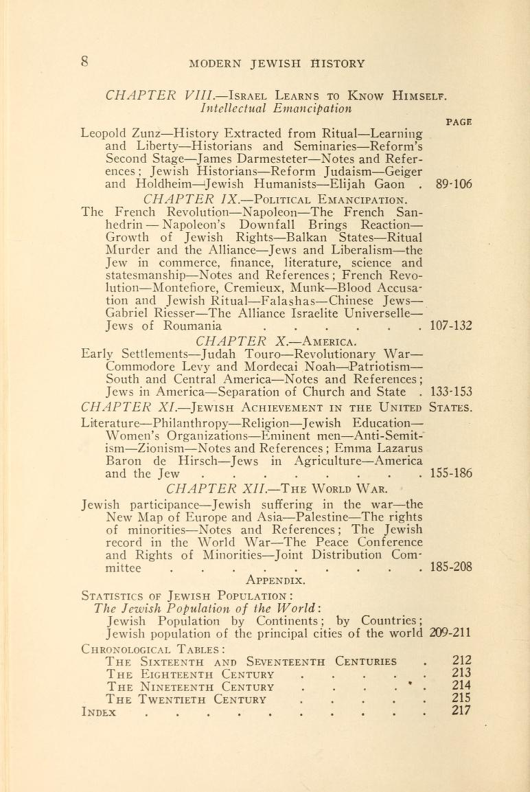 [Contents] from Modern Jewish History by Maurice Harris